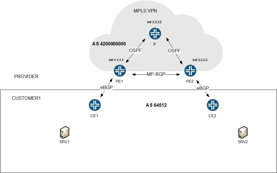 Network Diagram And Visio Layers  1  2